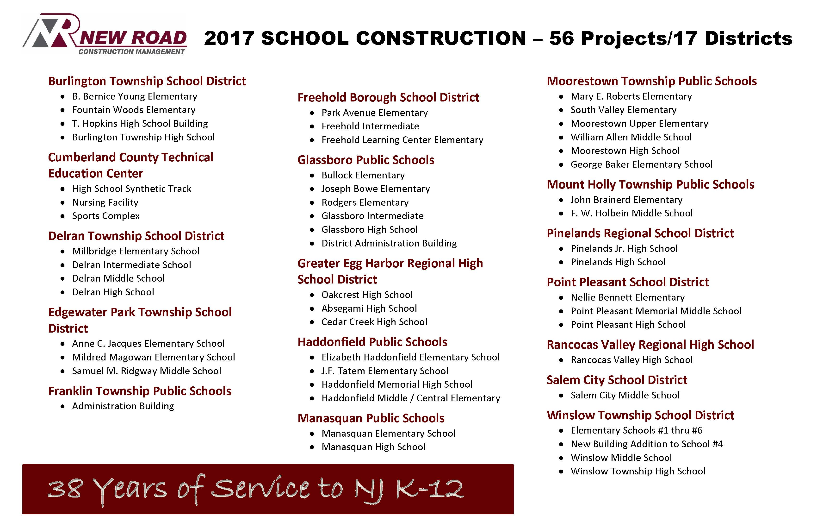 56 NJ Schools projects in 17 School Districts | NEW ROAD Construction