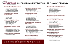 2017 School Construction - 56 Projects in 17 Districts